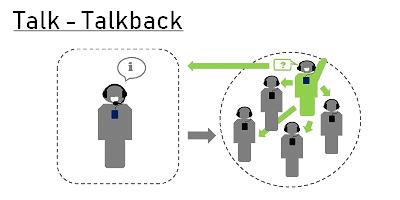 EcoGuide-Twice-Talk-Talkback2