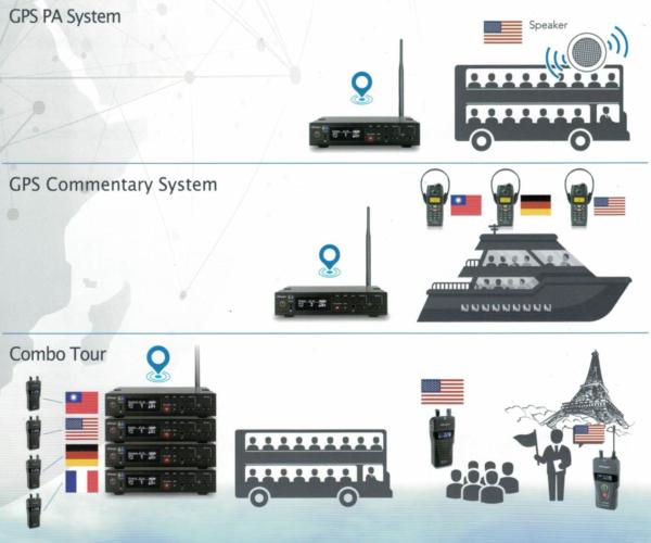 HearoGuide-GPS-System-Anwendungen