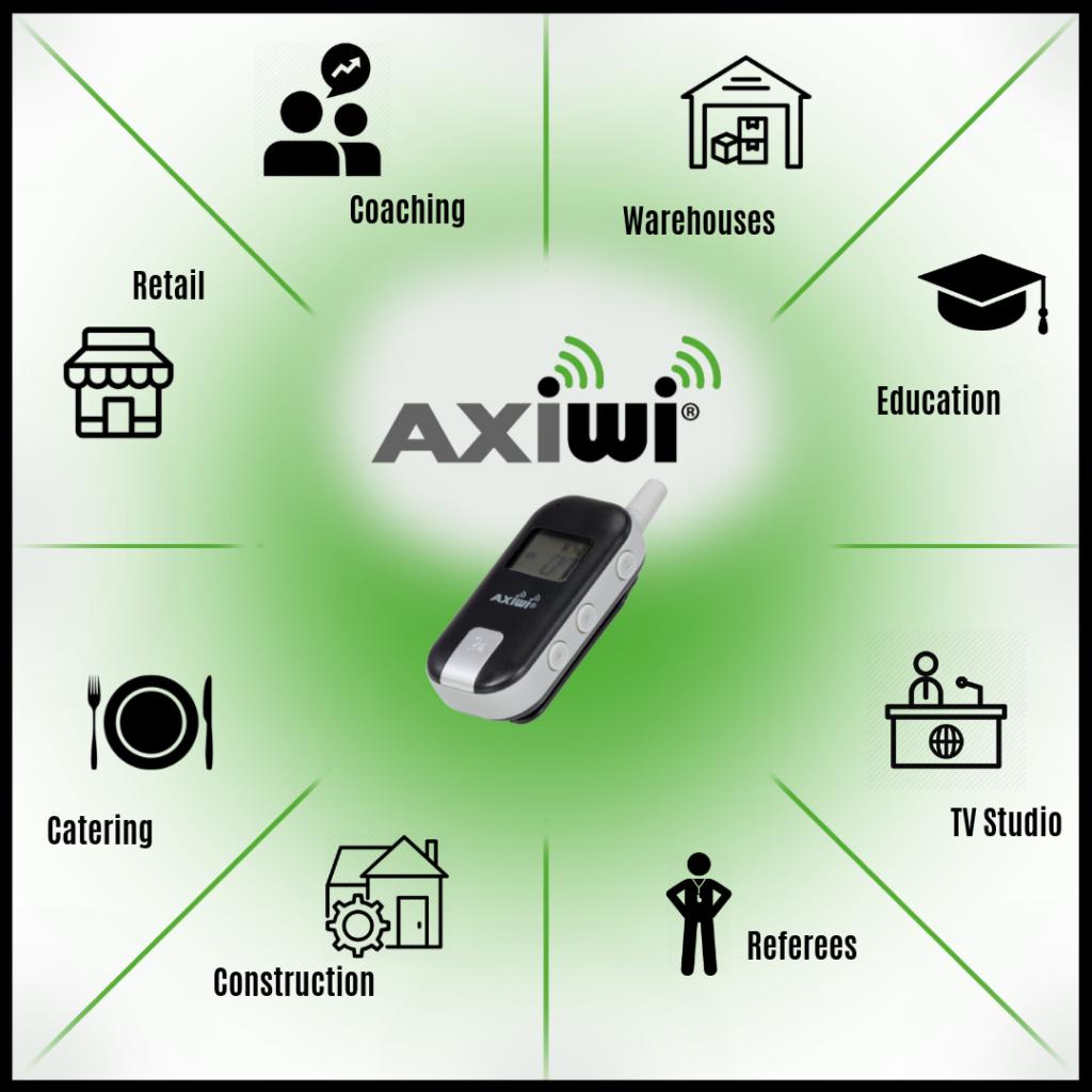 Imtradex-Axiwi-AT-350-Anwendungen