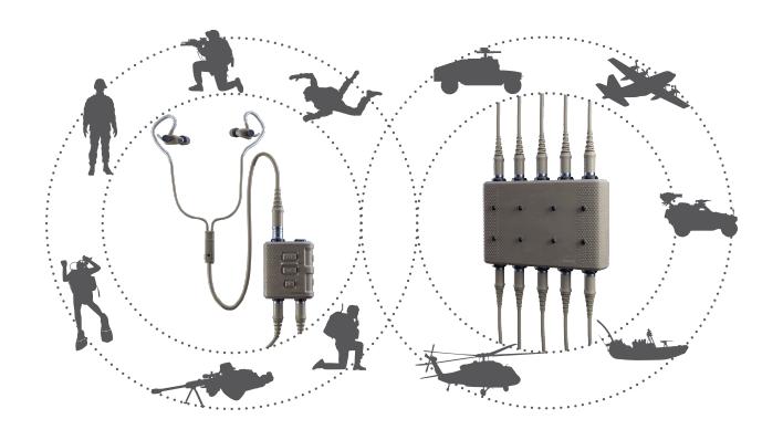 Invisio-Kommunikationssysteme