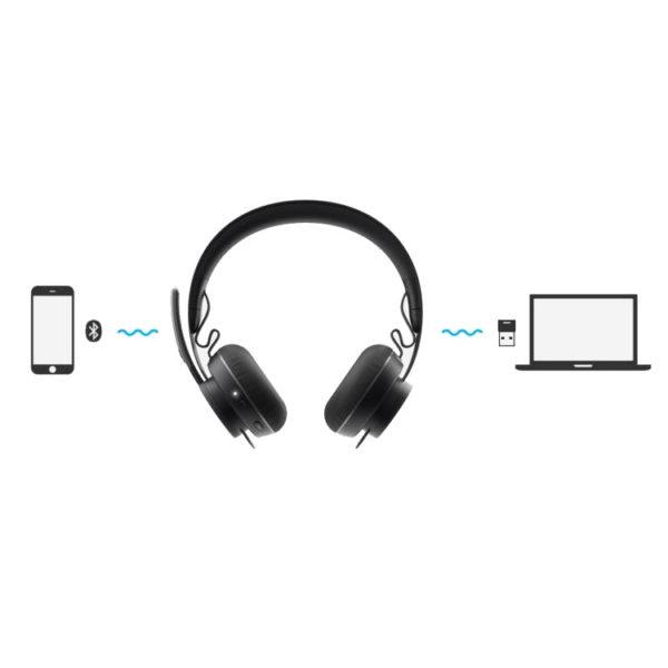 Logitech-Zone-Wireless-PC-Handy-kabellos-doppelseitig-ANC
