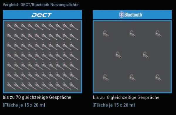 Vergleich-Bluetooth-DECT