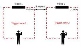 Videosynchronisierung-HearoGuide-OG100-Trigger-Zones