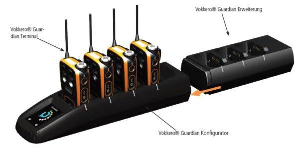 Vokkero-Lade-Konfigurationsstation-mit-Erweiterung