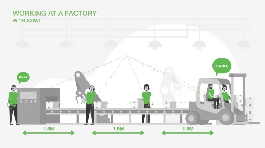 axiwi-Kommunikation-in-Logistik-und-Industrie
